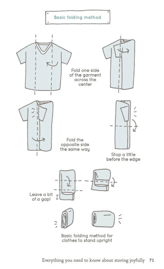 Konmari - metoden: Brette t-skjorter
